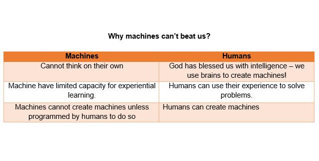 humans-beat-machines